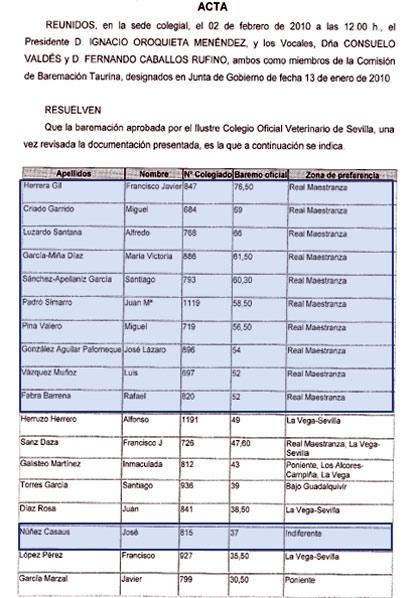 La delegada elige a los 10 primeros mejor puntuados. De pronto se salta al puesto 16 para escoger al que fuera delegado de Agricultura en Sevilla y compañero del PSOE.