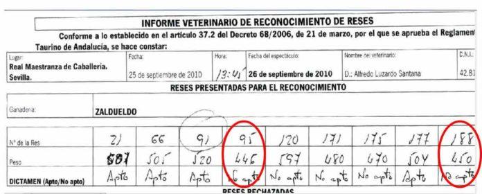 Acta veterinaria, con los pesos de los toros presentados por Zalduendo.