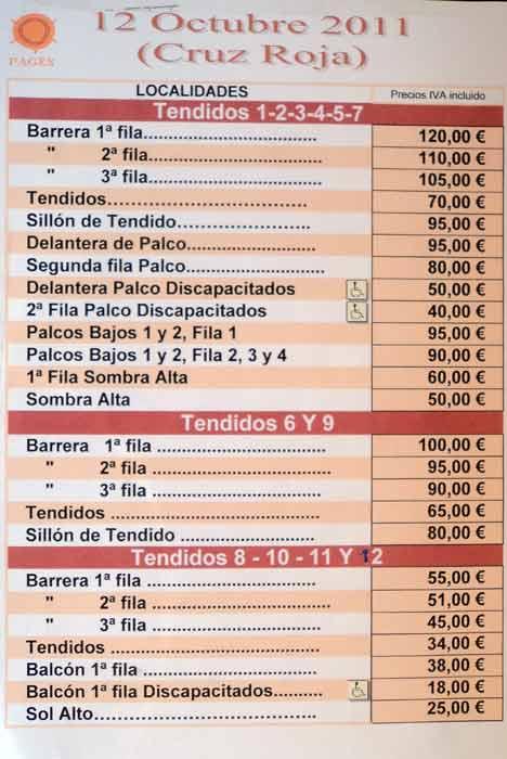 Pero es que con la crisis y esta lista de precios...