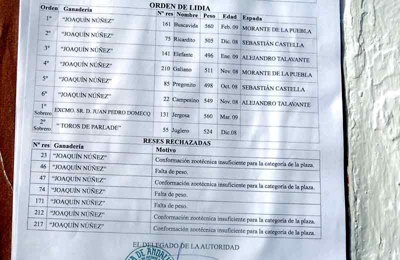 La larga lista de toros rechazados de Cuvillo: 7 fuera, 6 aprobados.