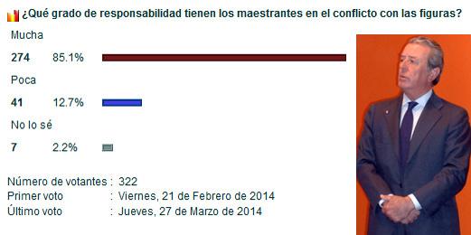El teniente de hermano mayor de la Maestranza, Javier Benjumea, y el contundente resultado los votantes. (Click para ampliar)